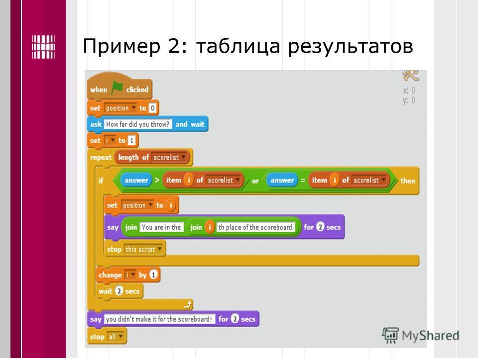 Пример 2: таблица результатов