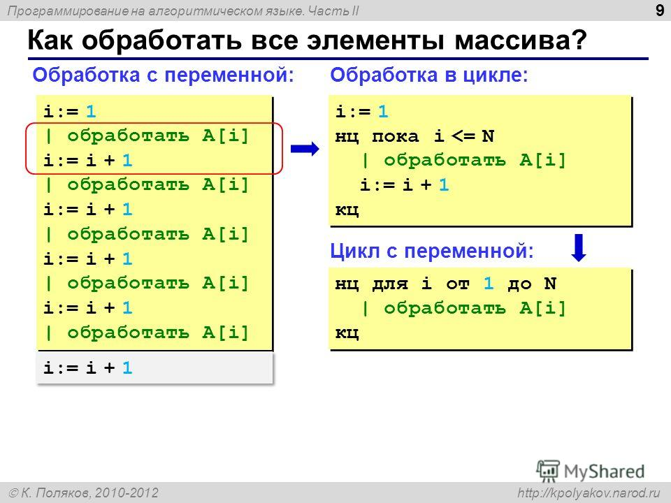Программирование на алгоритмическом языке. Часть II К. Поляков, 2010-2012 http://kpolyakov.narod.ru 9 Как обработать все элементы массива? Обработка с переменной: i:= 1 | обработать A[i] i:= i + 1 | обработать A[i] i:= i + 1 | обработать A[i] i:= i +