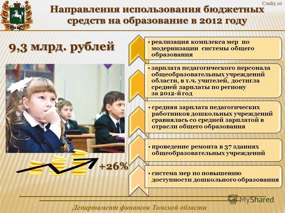 Департамент финансов Томской области Слайд 10 Направления использования бюджетных средств на образование в 2012 году 9,3 млрд. рублей +26% реализация комплекса мер по модернизации системы общего образования зарплата педагогического персонала общеобра