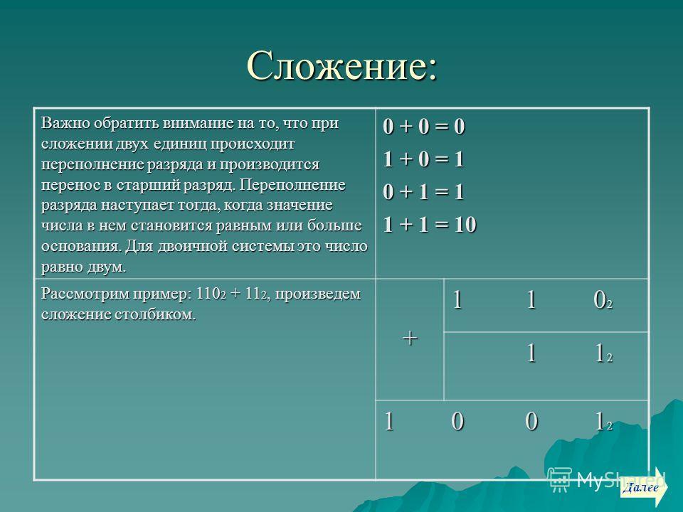 Сложение: Важно обратить внимание на то, что при сложении двух единиц происходит переполнение разряда и производится перенос в старший разряд. Переполнение разряда наступает тогда, когда значение числа в нем становится равным или больше основания. Дл
