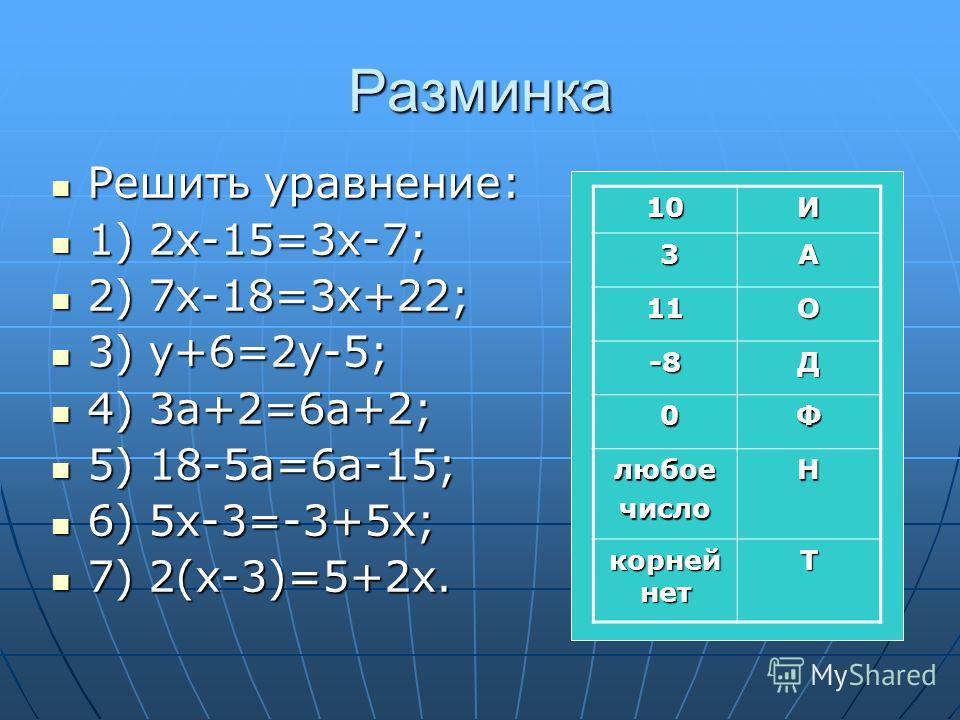 Разминка Решить уравнение: Решить уравнение: 1) 2х-15=3х-7; 1) 2х-15=3х-7; 2) 7х-18=3х+22; 2) 7х-18=3х+22; 3) у+6=2у-5; 3) у+6=2у-5; 4) 3а+2=6а+2; 4) 3а+2=6а+2; 5) 18-5а=6а-15; 5) 18-5а=6а-15; 6) 5х-3=-3+5х; 6) 5х-3=-3+5х; 7) 2(х-3)=5+2х. 7) 2(х-3)=5