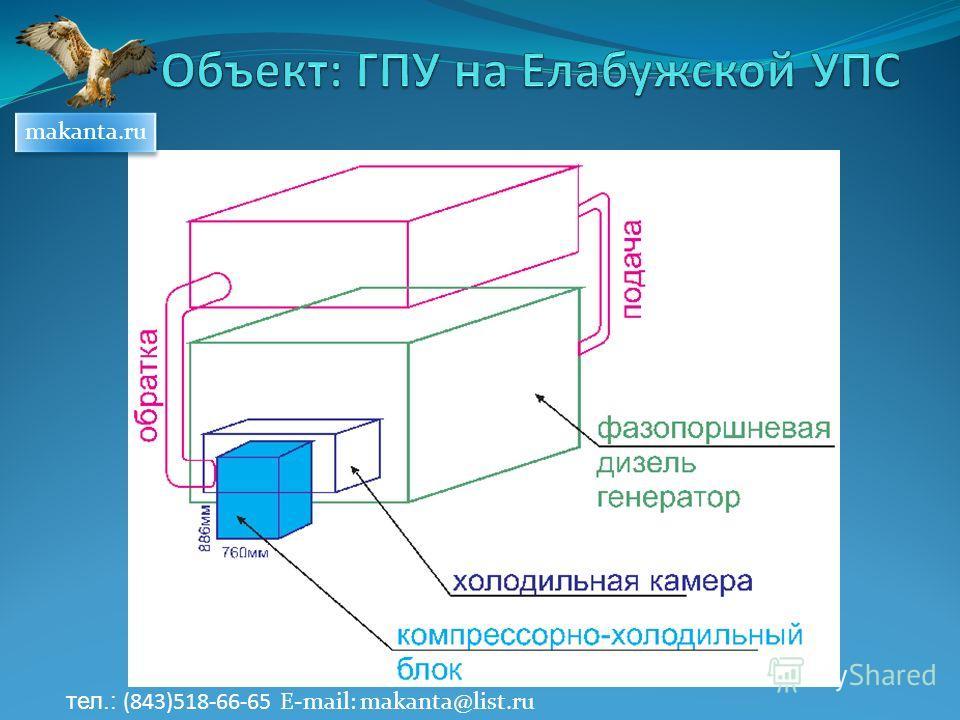 тел.: (843)518-66-65 E-mail: makanta@list.ru makanta.ru