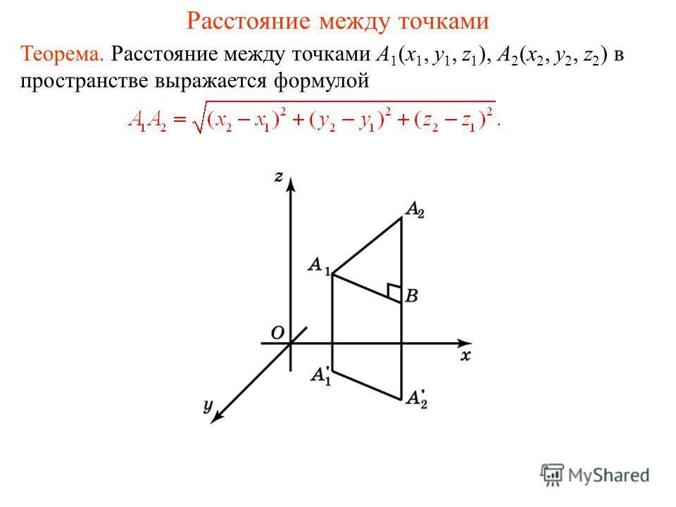 Расстояние между точками Теорема. Расстояние между точками A 1 (x 1, y 1, z 1 ), A 2 (x 2, y 2, z 2 ) в пространстве выражается формулой