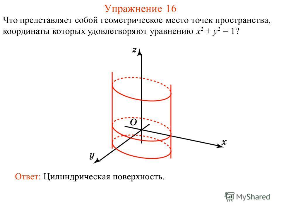 Упражнение 16 Что представляет собой геометрическое место точек пространства, координаты которых удовлетворяют уравнению x 2 + y 2 = 1? Ответ: Цилиндрическая поверхность.