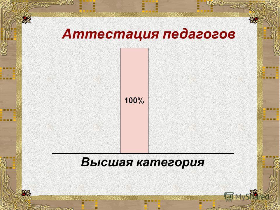 Высшая категория 100 % Аттестация педагогов