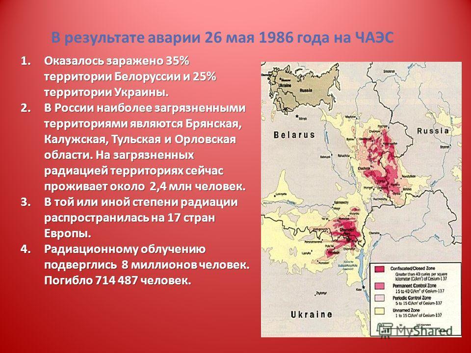 В результате аварии 26 мая 1986 года на ЧАЭС 1.Оказалось заражено 35% территории Белоруссии и 25% территории Украины. 2.В России наиболее загрязненными территориями являются Брянская, Калужская, Тульская и Орловская области. На загрязненных радиацией