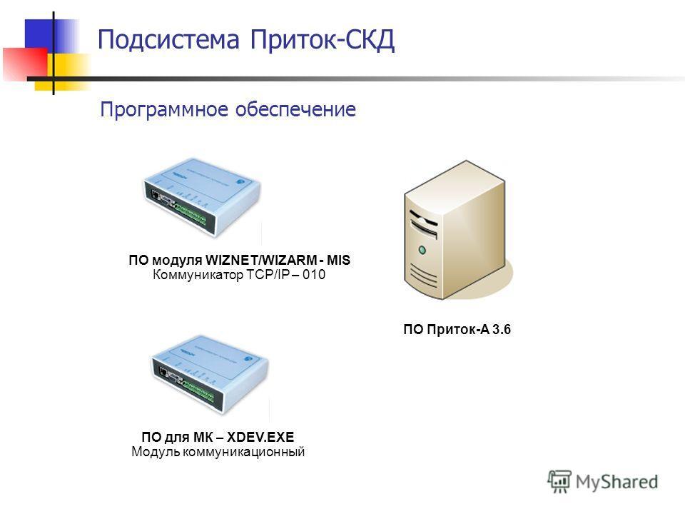 Подсистема Приток-СКД Программное обеспечение ПО модуля WIZNET/WIZARM - MIS Коммуникатор TCP/IP – 010 ПО для МК – XDEV.EXE Модуль коммуникационный ПО Приток-А 3.6