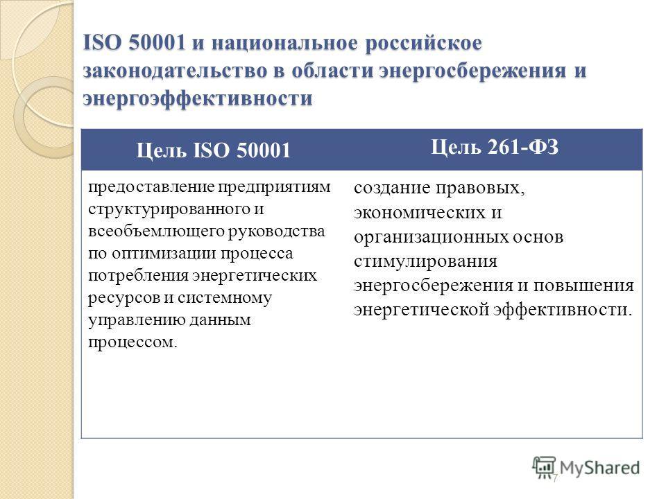 ISO 50001 и национальное российское законодательство в области энергосбережения и энергоэффективности Цель ISO 50001 Цель 261-ФЗ предоставление предприятиям структурированного и всеобъемлющего руководства по оптимизации процесса потребления энергетич