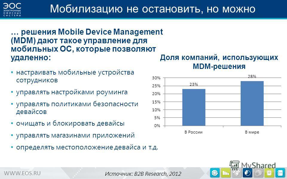 WWW.EOS.RU Мобилизацию не остановить, но можно управлять … … решения Mobile Device Management (MDM) дают такое управление для мобильных ОС, которые позволяют удаленно: настраивать мобильные устройства сотрудников управлять настройками роуминга управл