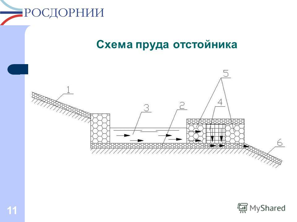 Схема пруда отстойника 11