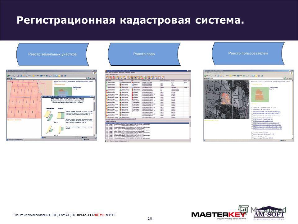 Регистрационная кадастровая система. 10 Опыт использования ЭЦП от АЦСК «MASTERKEY» в ИТС