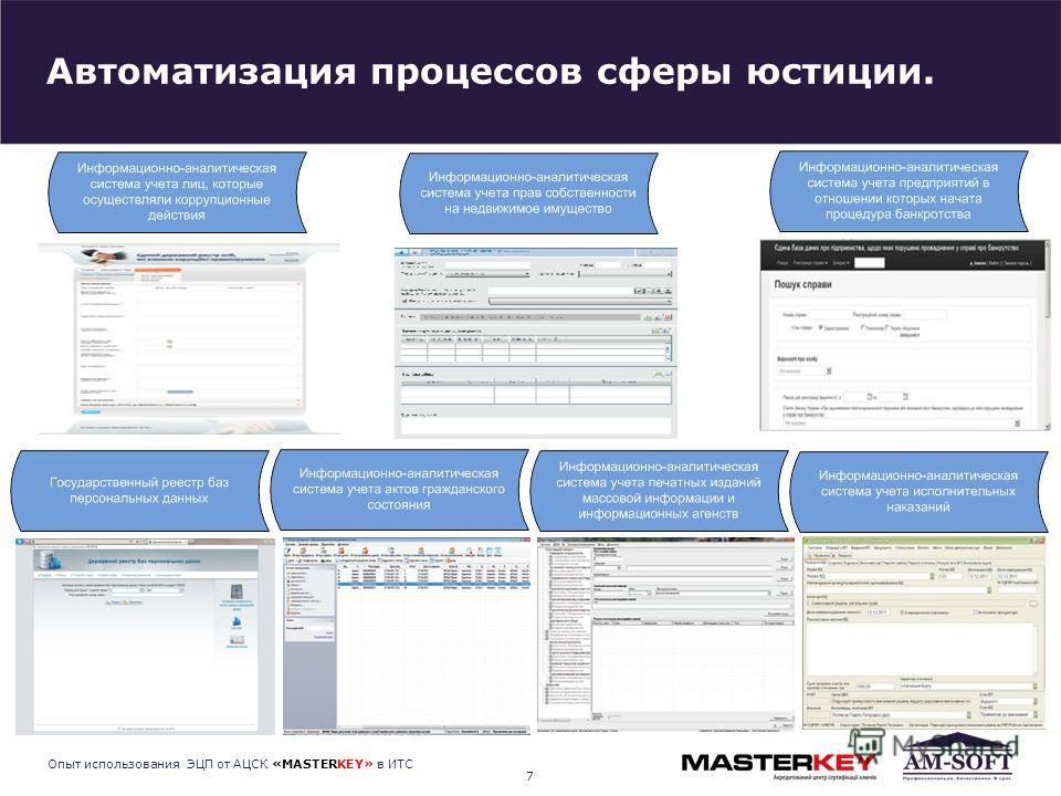 Автоматизация процессов сферы юстиции. 7 Опыт использования ЭЦП от АЦСК «MASTERKEY» в ИТС