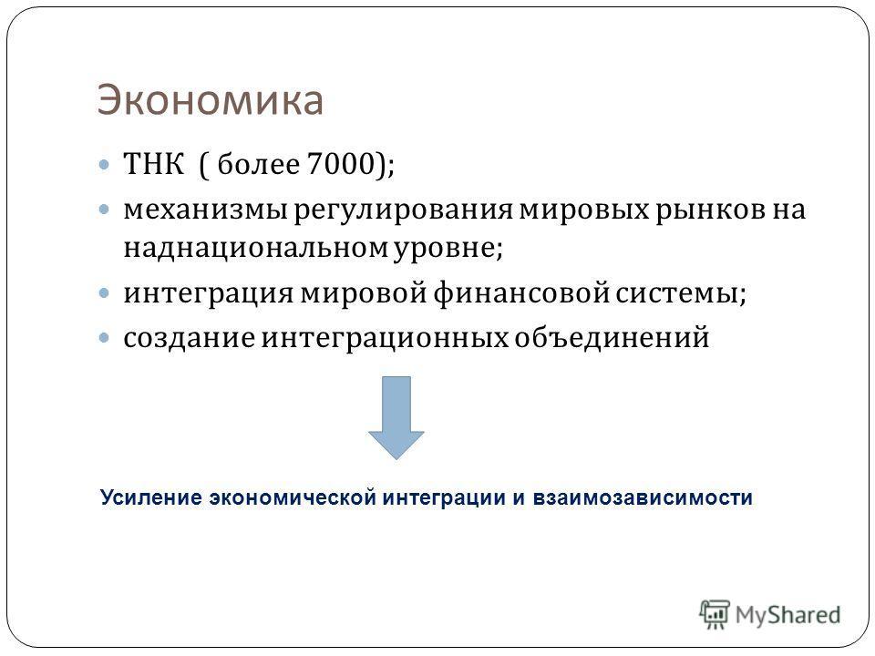 Экономика ТНК ( более 7000); механизмы регулирования мировых рынков на наднациональном уровне ; интеграция мировой финансовой системы ; создание интеграционных объединений Усиление экономической интеграции и взаимозависимости