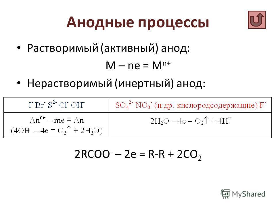 Анодные процессы Растворимый (активный) анод: М – ne = M n+ Нерастворимый (инертный) анод: 2RCOO - – 2e = R-R + 2CO 2
