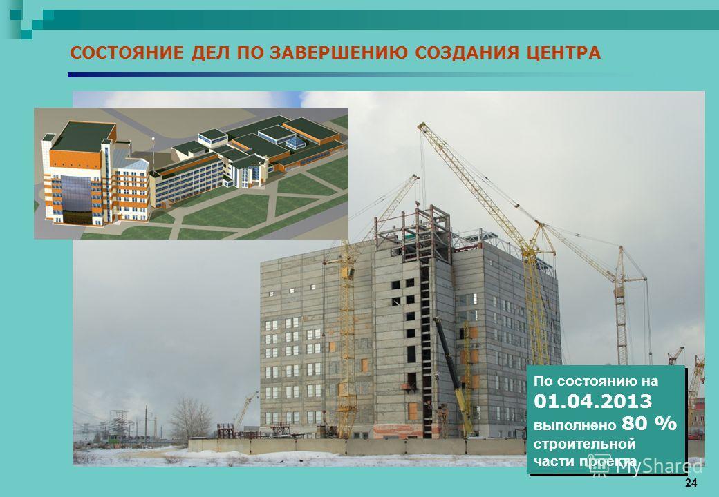 СОСТОЯНИЕ ДЕЛ ПО ЗАВЕРШЕНИЮ СОЗДАНИЯ ЦЕНТРА 24 По состоянию на 01.04.2013 выполнено 80 % строительной части проекта