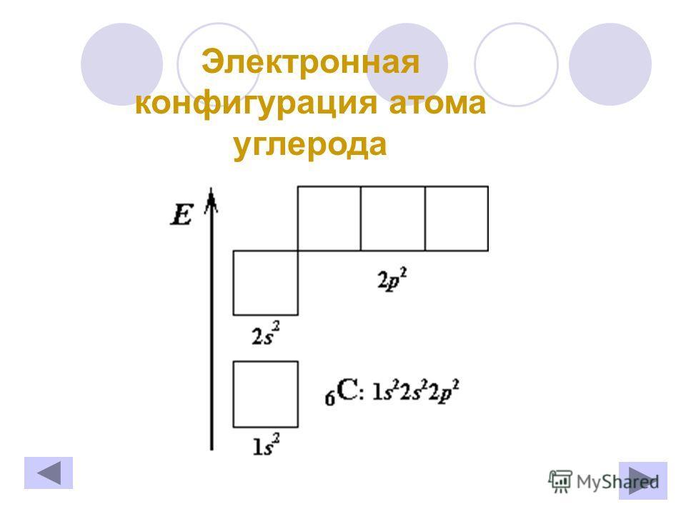 Электронная конфигурация атома углерода