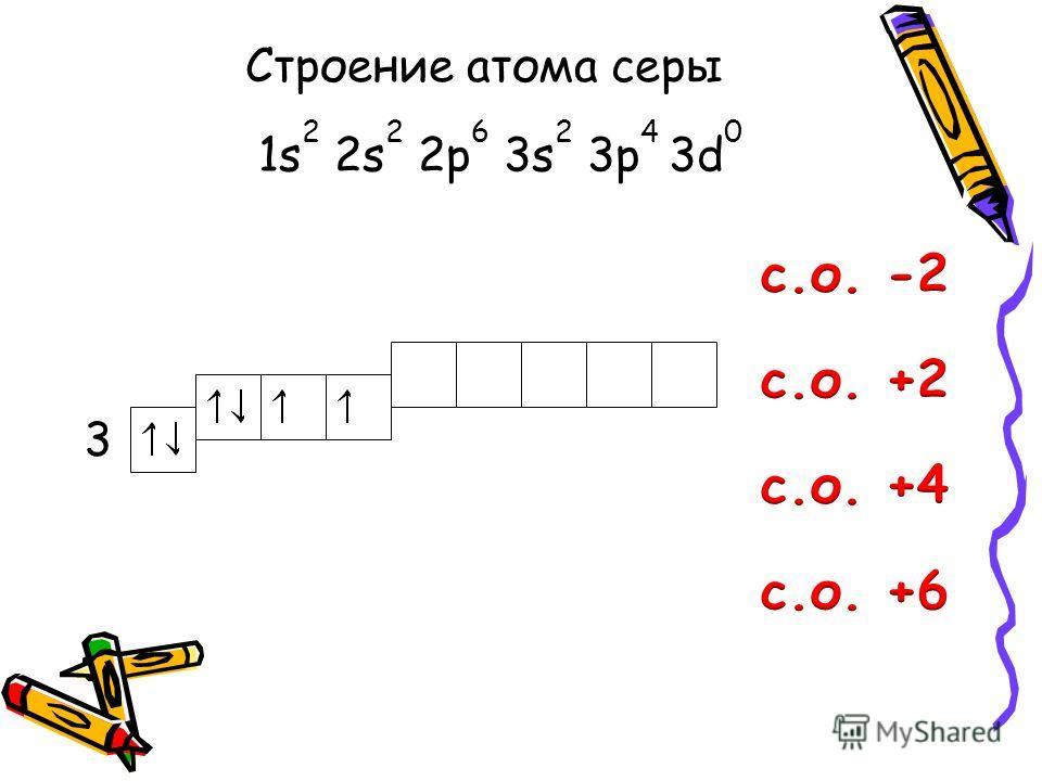 Строение атома серы 1s 2 2s 2 2p 6 3s 2 3p 4 3d 0 3