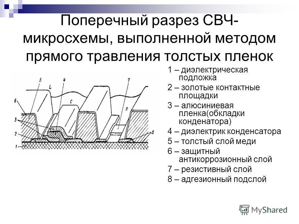 Поперечный разрез СВЧ- микросхемы, выполненной методом прямого травления толстых пленок 1 – диэлектрическая подложка 2 – золотые контактные площадки 3 – алюсиниевая пленка(обкладки конденатора) 4 – диэлектрик конденсатора 5 – толстый слой меди 6 – за