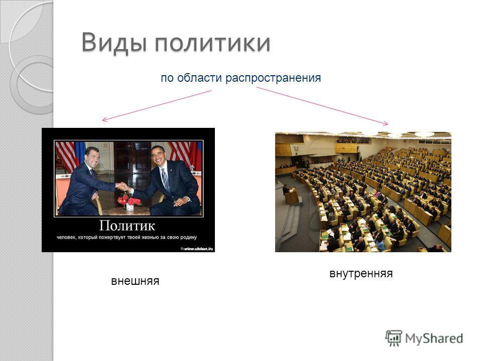Виды политики по области распространения внешняя внутренняя