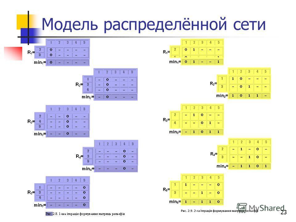 Модель распределённой сети 23