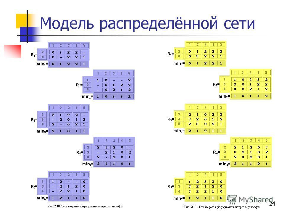 Модель распределённой сети 24