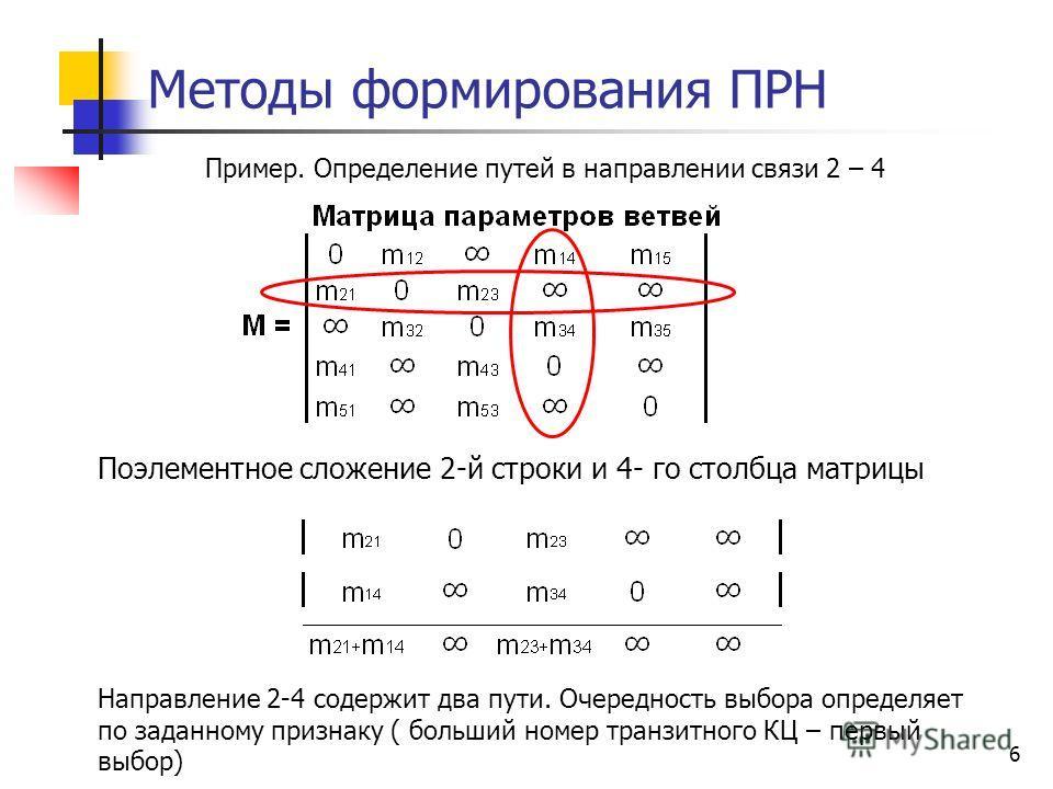 6 Методы формирования ПРН Пример. Определение путей в направлении связи 2 – 4 Поэлементное сложение 2-й строки и 4- го столбца матрицы Направление 2-4 содержит два пути. Очередность выбора определяет по заданному признаку ( больший номер транзитного