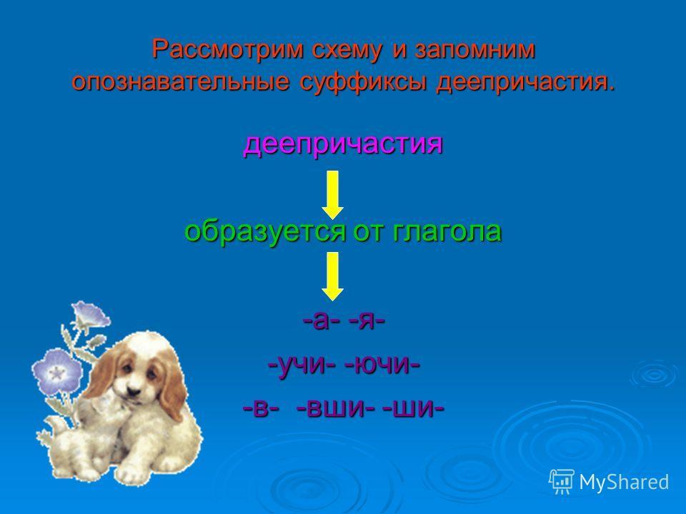 Рассмотрим схему и запомним опознавательные суффиксы деепричастия. деепричастия образуется от глагола -а- -я- -учи- -ючи- -в- -вши- -ши-