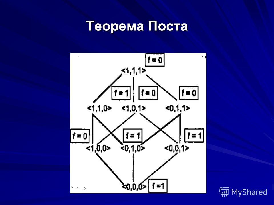 Теорема Поста