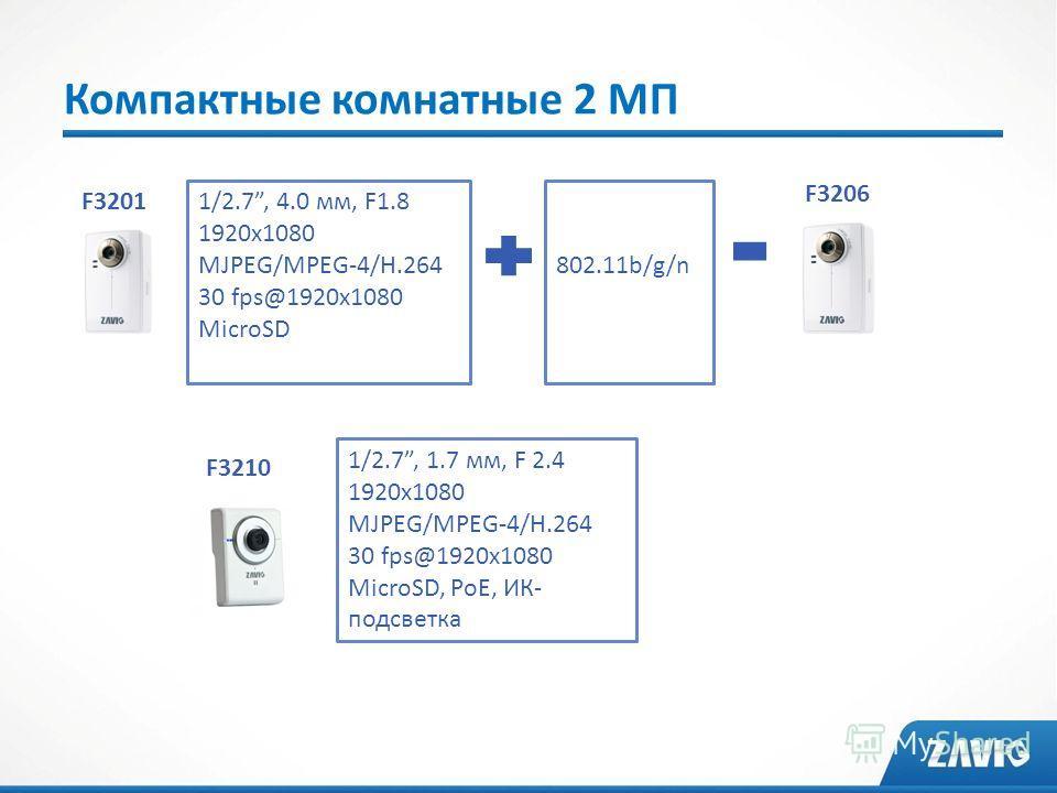 Компактные комнатные 2 МП F3201 1/2.7, 4.0 мм, F1.8 1920x1080 MJPEG/MPEG-4/H.264 30 fps@1920x1080 MicroSD F3206 802.11b/g/n 1/2.7, 1.7 мм, F 2.4 1920x1080 MJPEG/MPEG-4/H.264 30 fps@1920x1080 MicroSD, PoE, ИК- подсветка F3210