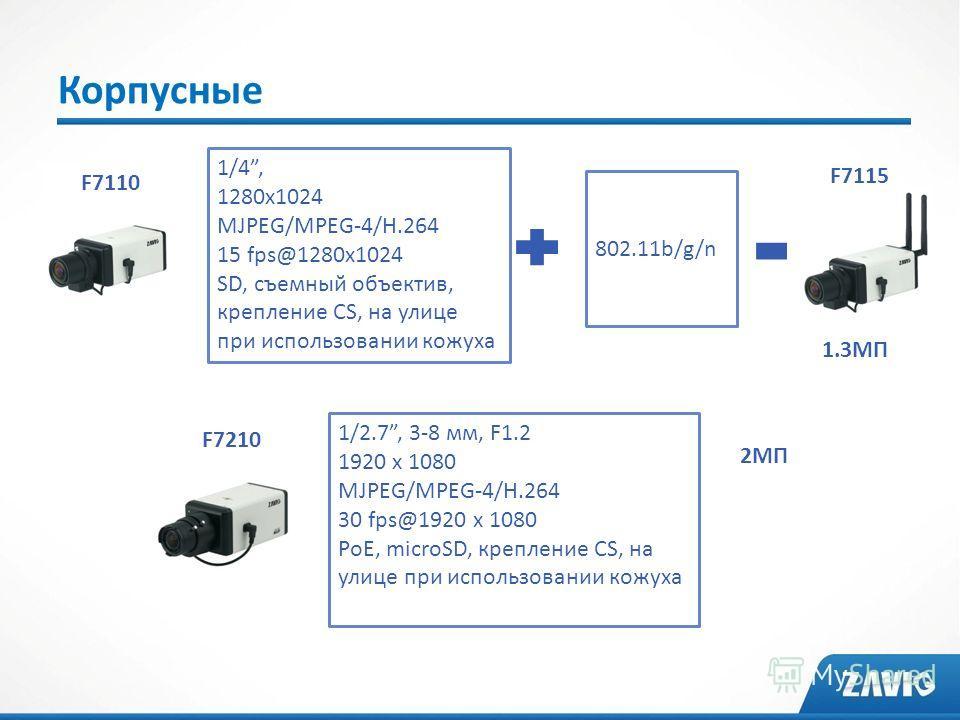 Корпусные F7110 1/4, 1280x1024 MJPEG/MPEG-4/H.264 15 fps@1280x1024 SD, съемный объектив, крепление CS, на улице при использовании кожуха 1/2.7, 3-8 мм, F1.2 1920 x 1080 MJPEG/MPEG-4/H.264 30 fps@1920 x 1080 PoE, microSD, крепление CS, на улице при ис