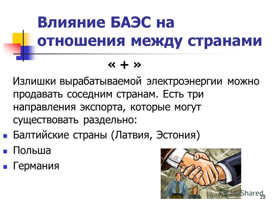 19 Влияние БАЭС на отношения между странами Излишки вырабатываемой электроэнергии можно продавать соседним странам. Есть три направления экспорта, которые могут существовать раздельно: Балтийские страны (Латвия, Эстония) Польша Германия « + »