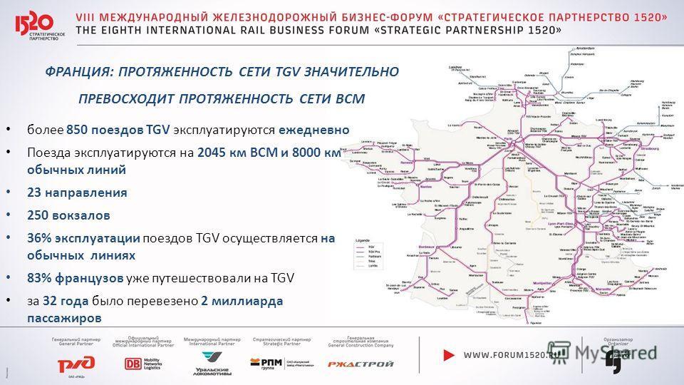 ФРАНЦИЯ: ПРОТЯЖЕННОСТЬ СЕТИ TGV ЗНАЧИТЕЛЬНО ПРЕВОСХОДИТ ПРОТЯЖЕННОСТЬ СЕТИ ВСМ более 850 поездов TGV эксплуатируются ежедневно Поезда эксплуатируются на 2045 км ВСМ и 8000 км обычных линий 23 направления 250 вокзалов 36% эксплуатации поездов TGV осущ