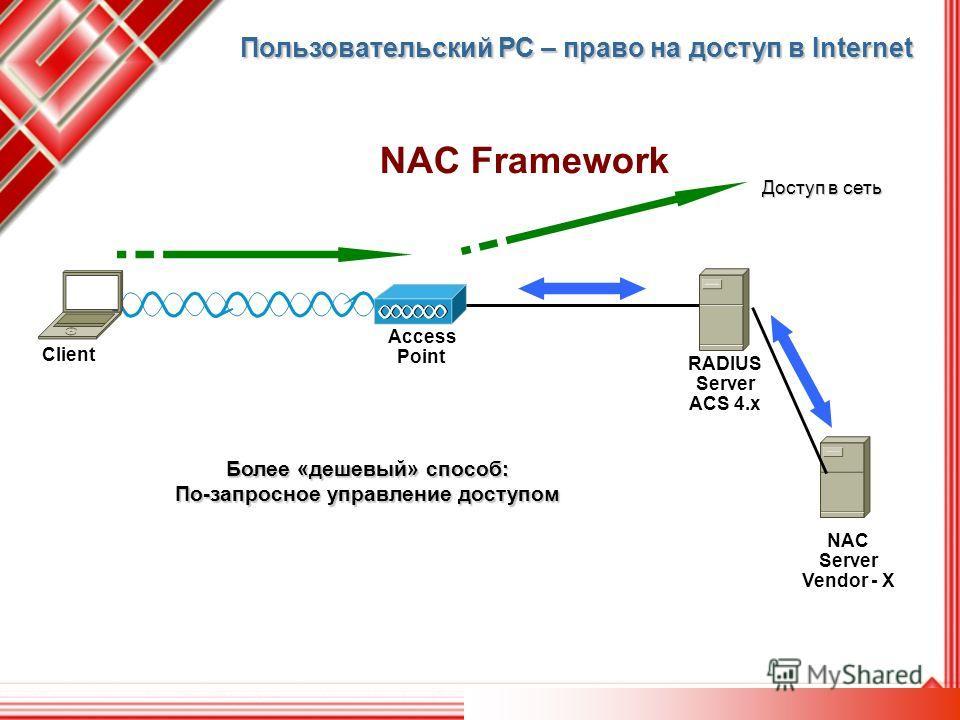 Пользовательский РС – право на доступ в Internet NAC Framework RADIUS Server ACS 4.x Access Point Client NAC Server Vendor - X Доступ в сеть Более «дешевый» способ: По-запросное управление доступом