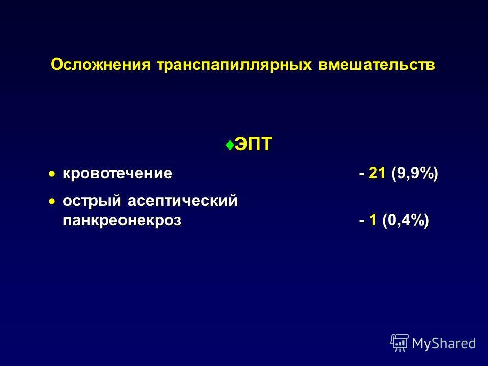 Осложнения транспапиллярных вмешательств ЭПТ ЭПТ кровотечение - 21 (9,9%) кровотечение - 21 (9,9%) острый асептический панкреонекроз - 1 (0,4%) острый асептический панкреонекроз - 1 (0,4%)