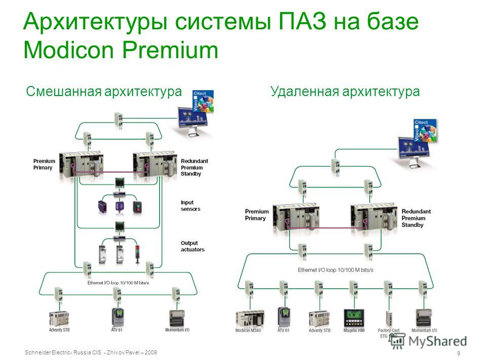 Schneider Electric 9 - Russia CIS - Zhivov Pavel – 2009 Архитектуры системы ПАЗ на базе Modicon Premium Смешанная архитектураУдаленная архитектура
