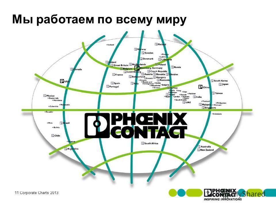 Masterversion 13 11 Corporate Charts 2013 Мы работаем по всему миру
