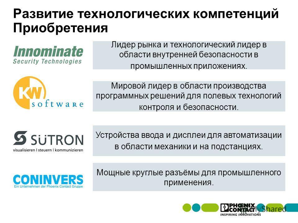 Masterversion 13 Развитие технологических компетенций Приобретения Лидер рынка и технологический лидер в области внутренней безопасности в промышленных приложениях. Мировой лидер в области производства программных решений для полевых технологий контр