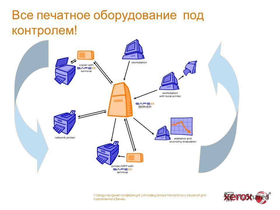 Все печатное оборудование под контролем! І Международная конференция «Инновационные технологии и решения для современного банка»