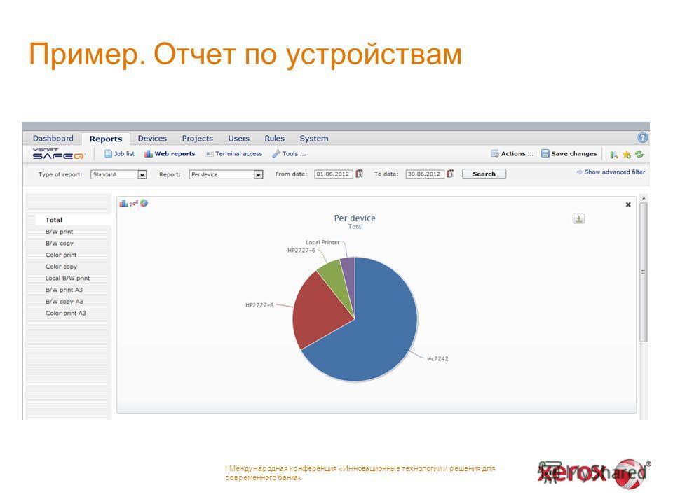 Пример. Отчет по устройствам І Международная конференция «Инновационные технологии и решения для современного банка»