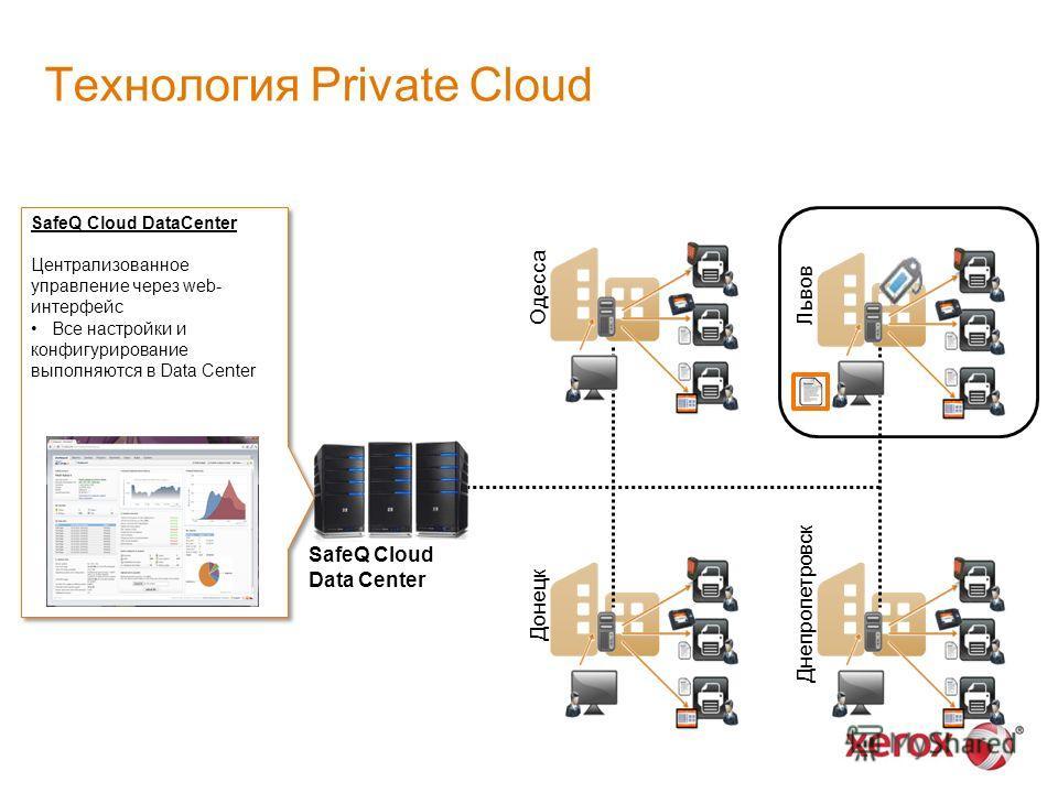 Технология Private Cloud Днепропетровск Донецк Львов Одесса SafeQ Cloud Data Center SafeQ Cloud DataCenter Централизованное управление через web- интерфейс Все настройки и конфигурирование выполняются в Data Center SafeQ Cloud DataCenter Централизова