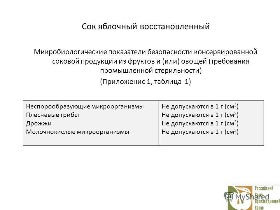 Сок яблочный восстановленный Микробиологические показатели безопасности консервированной соковой продукции из фруктов и (или) овощей (требования промышленной стерильности) (Приложение 1, таблица 1) Неспорообразующие микроорганизмы Плесневые грибы Дро