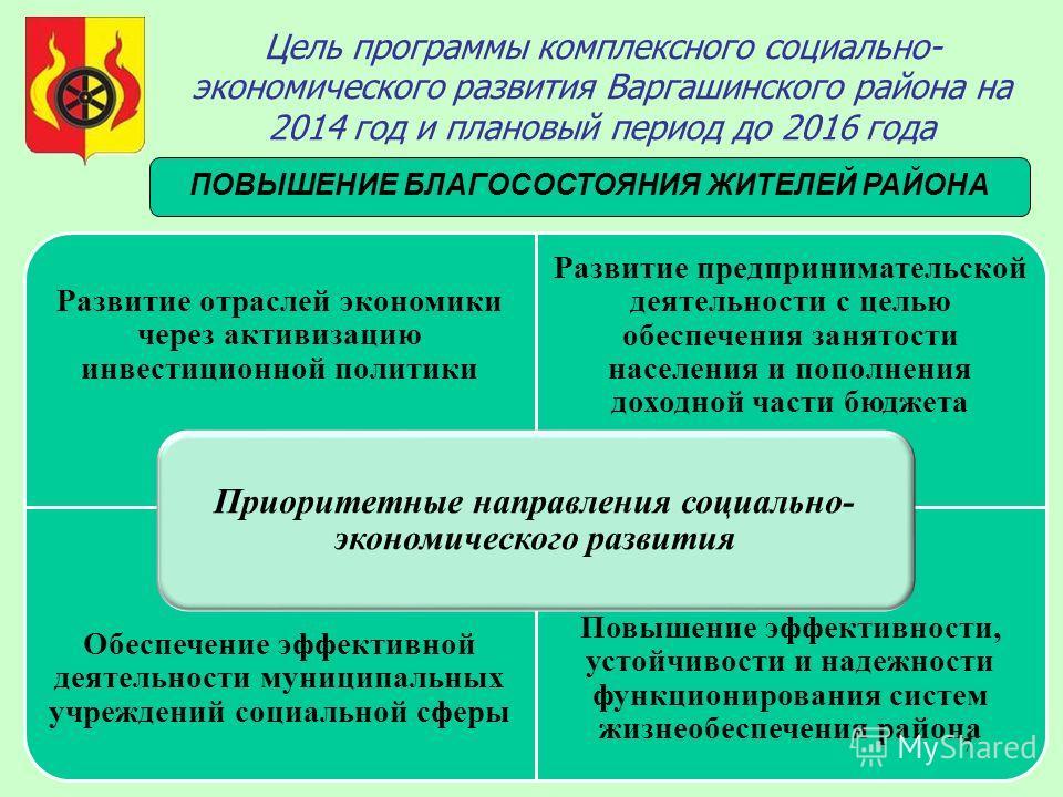 Цель программы комплексного социально- экономического развития Варгашинского района на 2014 год и плановый период до 2016 года 7 ПОВЫШЕНИЕ БЛАГОСОСТОЯНИЯ ЖИТЕЛЕЙ РАЙОНА