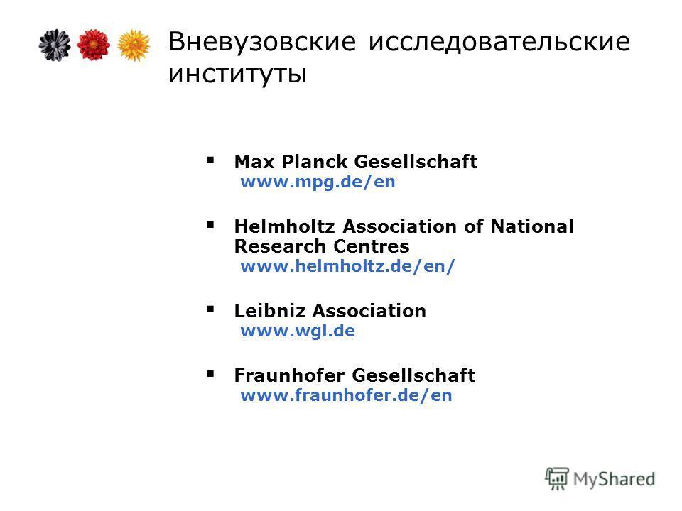 Вневузовские исследовательские институты Max Planck Gesellschaft www.mpg.de/en Helmholtz Association of National Research Centres www.helmholtz.de/en/ Leibniz Association www.wgl.de Fraunhofer Gesellschaft www.fraunhofer.de/en