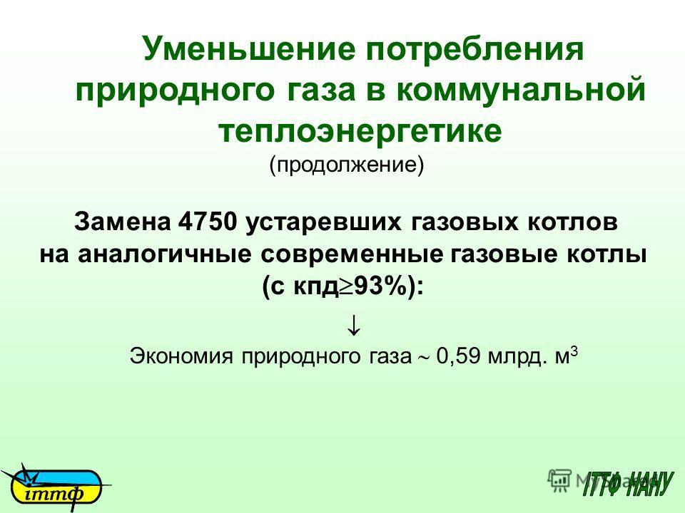 Уменьшение потребления природного газа в коммунальной теплоэнергетике (продолжение) Замена 4750 устаревших газовых котлов на аналогичные современные газовые котлы (с кпд 93%): Экономия природного газа 0,59 млрд. м 3