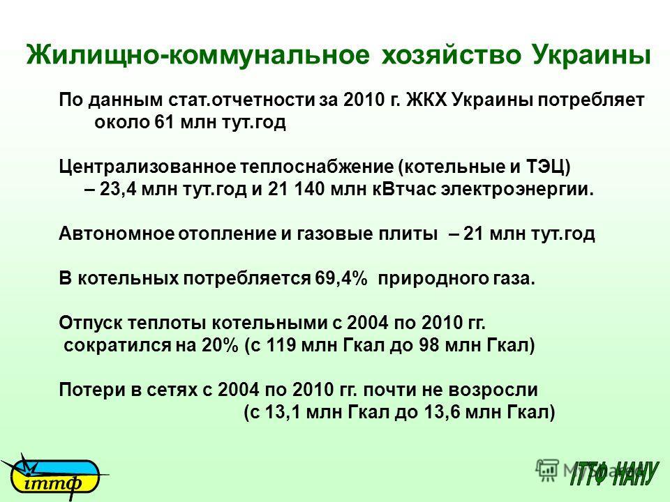 Жилищно-коммунальное хозяйство Украины По данным стат.отчетности за 2010 г. ЖКХ Украины потребляет около 61 млн тут.год Централизованное теплоснабжение (котельные и ТЭЦ) – 23,4 млн тут.год и 21 140 млн кВтчас электроэнергии. Автономное отопление и га