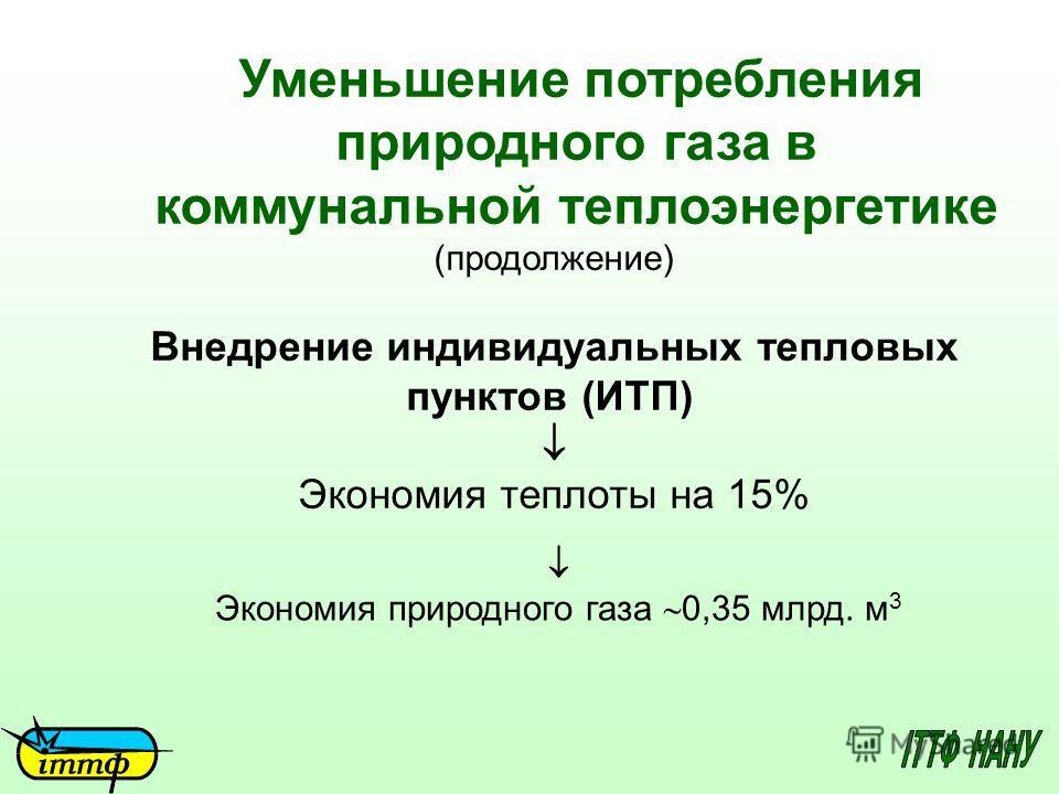 Уменьшение потребления природного газа в коммунальной теплоэнергетике (продолжение) Внедрение индивидуальных тепловых пунктов (ИТП) Экономия теплоты на 15% Экономия природного газа 0,35 млрд. м 3