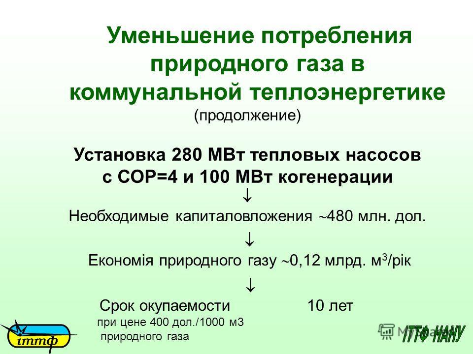 Уменьшение потребления природного газа в коммунальной теплоэнергетике (продолжение) Установка 280 МВт тепловых насосов с СОР=4 и 100 МВт когенерации Необходимые капиталовложения 480 млн. дол. Економія природного газу 0,12 млрд. м 3 /рік Срок окупаемо