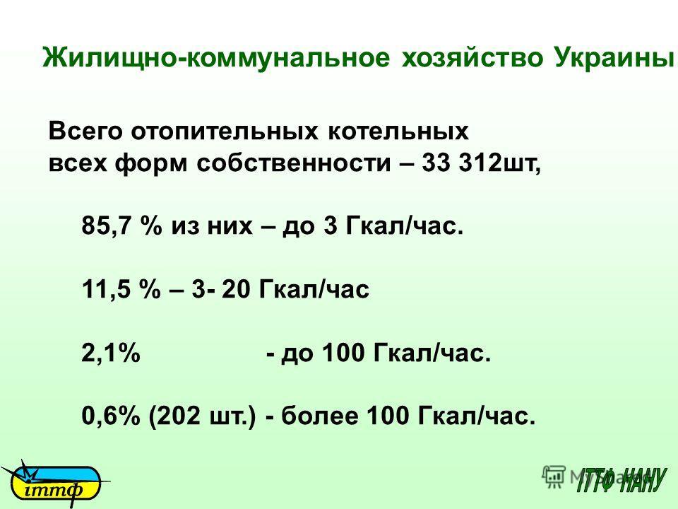 Жилищно-коммунальное хозяйство Украины Всего отопительных котельных всех форм собственности – 33 312шт, 85,7 % из них – до 3 Гкал/час. 11,5 % – 3- 20 Гкал/час 2,1% - до 100 Гкал/час. 0,6% (202 шт.) - более 100 Гкал/час.