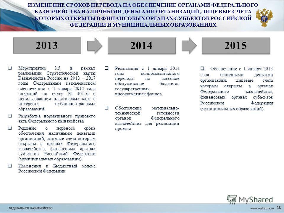 201320142015 Мероприятие 3.5. в рамках реализации Стратегической карты Казначейства России на 2013 – 2017 годы Федеральным казначейством обеспечению с 1 января 2014 года операций по счету 40116 с использованием пластиковых карт в интересах публично-п