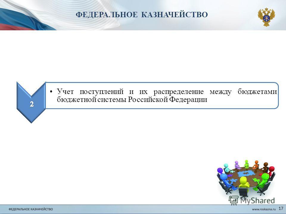 17 Учет поступлений и их распределение между бюджетами бюджетной системы Российской Федерации ФЕДЕРАЛЬНОЕ КАЗНАЧЕЙСТВО
